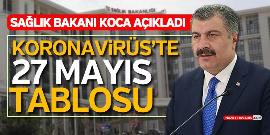 Türkiye'de Kovid-19'dan iyileşen hasta sayısı 122 bin 793 oldu