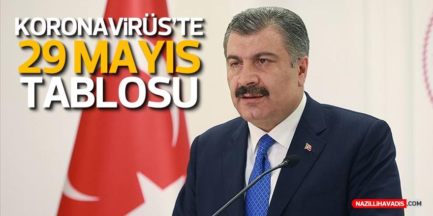 Sağlık Bakanı Fahrettin Koca tarafından corona virüsü 29 Mayıs son durum tablosu açıklandı!
