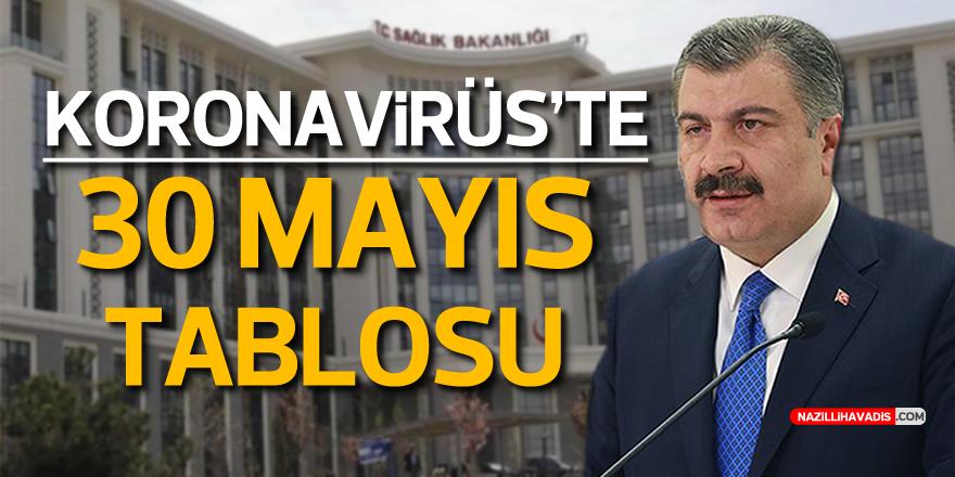 Türkiye'de Kovid-19'dan iyileşen hasta sayısı 126 bin 984 oldu