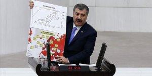 Sağlık Bakanı Koca: Önümüzdeki 1-2 gün içerisinde hızlı tanı kiti devreye girecek