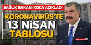 Sağlık Bakanı Fahrettin Koca son durumu açıkladı: Koronavirüste can kaybı bin 296'ya yükseldi