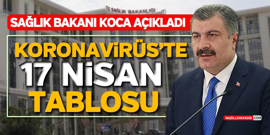 """Bakan Koca : """"Toplam test sayımız 558 bin 413 oldu"""""""