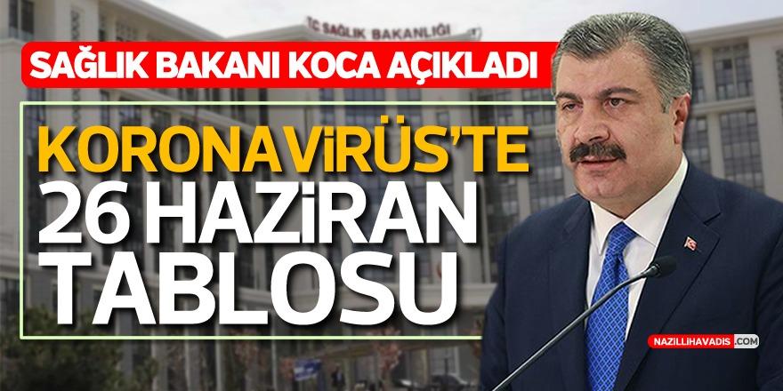 Türkiye'de Kovid-19 tedavisi tamamlananların sayısı 167 bin 198 oldu
