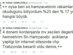 "Volkan Canalioğlu'ndan Chp'li Hamzaçebi'ye Twiter'dan ""Oy"" Cevabı"