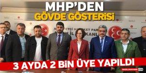 """MHP'de """"Haluk Alıcık"""" farkı"""