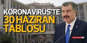 Türkiye'de son 24 saatte 1293 kişiye Kovid-19 tanısı konuldu