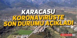 Karacasu'da yeni vaka tespit edilmedi